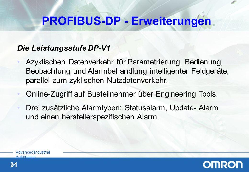 91 Advanced Industrial Automation Die Leistungsstufe DP-V1 Azyklischen Datenverkehr für Parametrierung, Bedienung, Beobachtung und Alarmbehandlung int