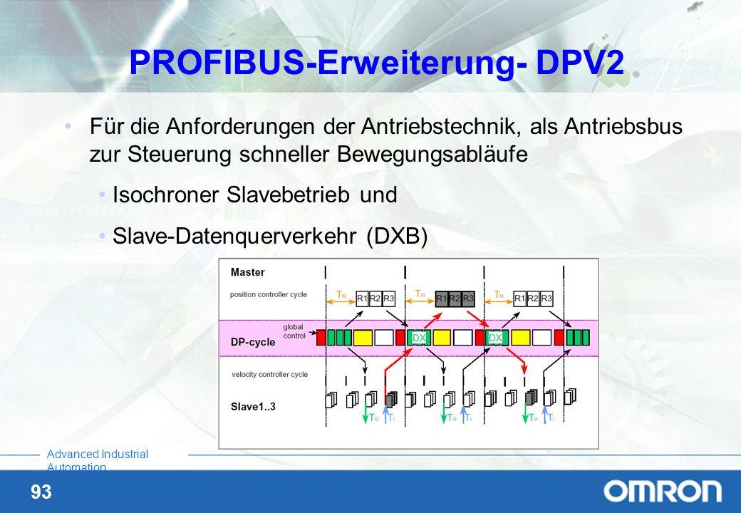 93 Advanced Industrial Automation Für die Anforderungen der Antriebstechnik, als Antriebsbus zur Steuerung schneller Bewegungsabläufe Isochroner Slave