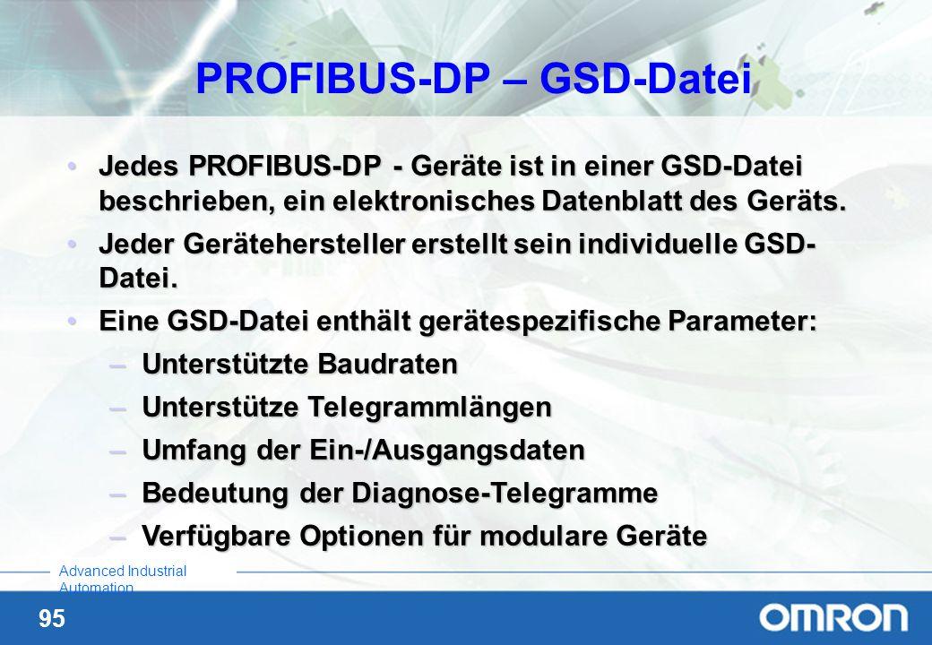 95 Advanced Industrial Automation Jedes PROFIBUS-DP - Geräte ist in einer GSD-Datei beschrieben, ein elektronisches Datenblatt des Geräts.Jedes PROFIB