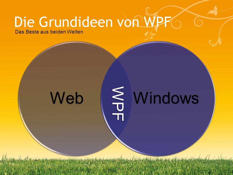 Die Grundideen von WPF WebWindows Das Beste aus beiden Welten WPF