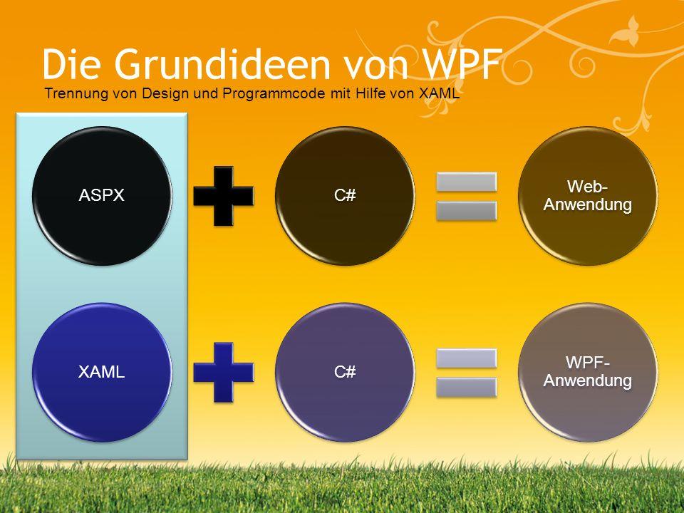 Die Grundideen von WPF XAML als deklarative Programmiersprache für Benutzeroberflächen Beschrieben wird die Struktur der GUI XAML kann jedoch zum Teil auch das dynamische Verhalten der GUI festlegen Trennung von Design und Programmcode mit Hilfe von XAML