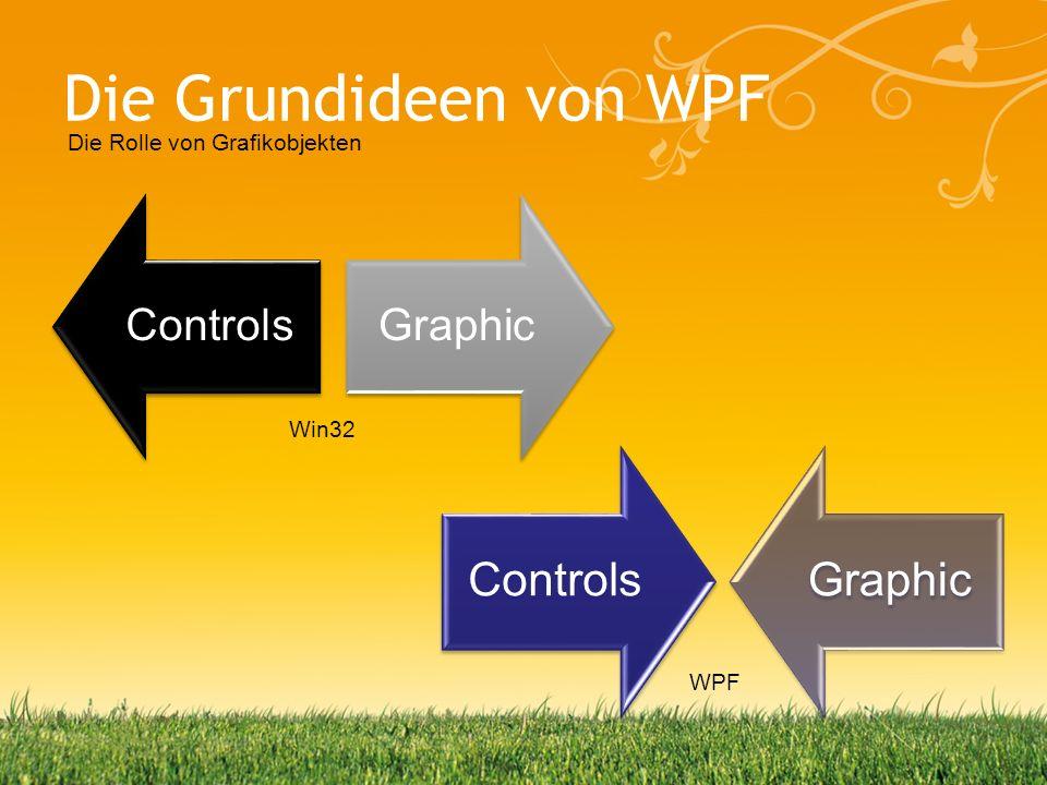 Die Grundideen von WPF ControlsGraphic Die Rolle von Grafikobjekten ControlsGraphic Win32 WPF