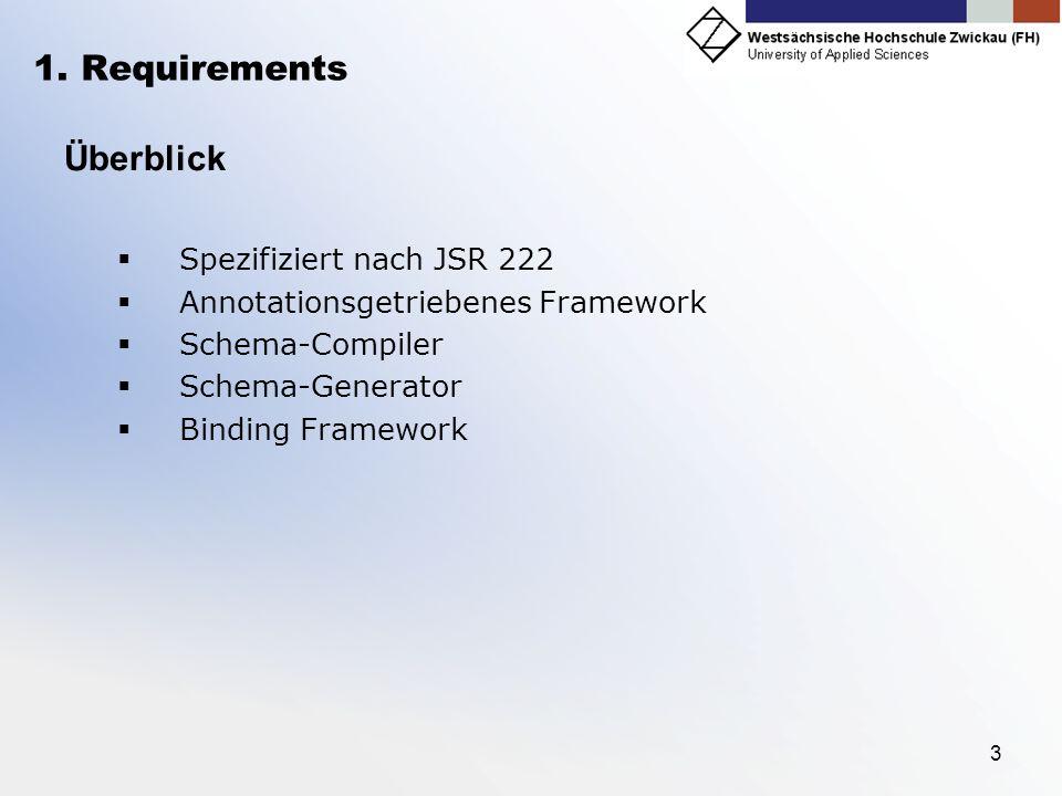3 1. Requirements Überblick Spezifiziert nach JSR 222 Annotationsgetriebenes Framework Schema-Compiler Schema-Generator Binding Framework