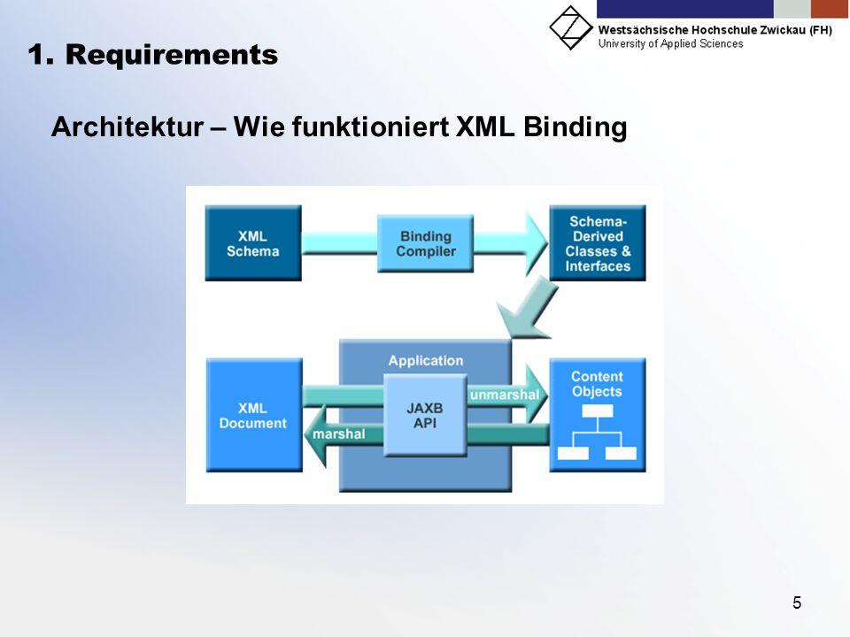 5 1. Requirements Architektur – Wie funktioniert XML Binding