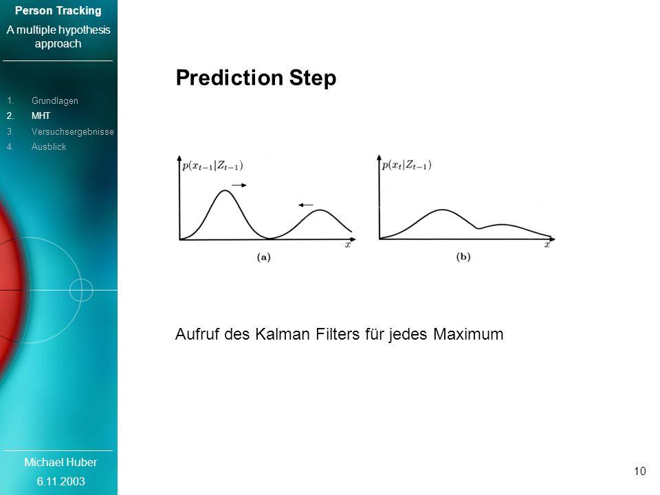 Michael Huber 6.11.2003 Person Tracking A multiple hypothesis approach 10 Prediction Step Aufruf des Kalman Filters für jedes Maximum 1.Grundlagen 2.MHT 3.Versuchsergebnisse 4.Ausblick