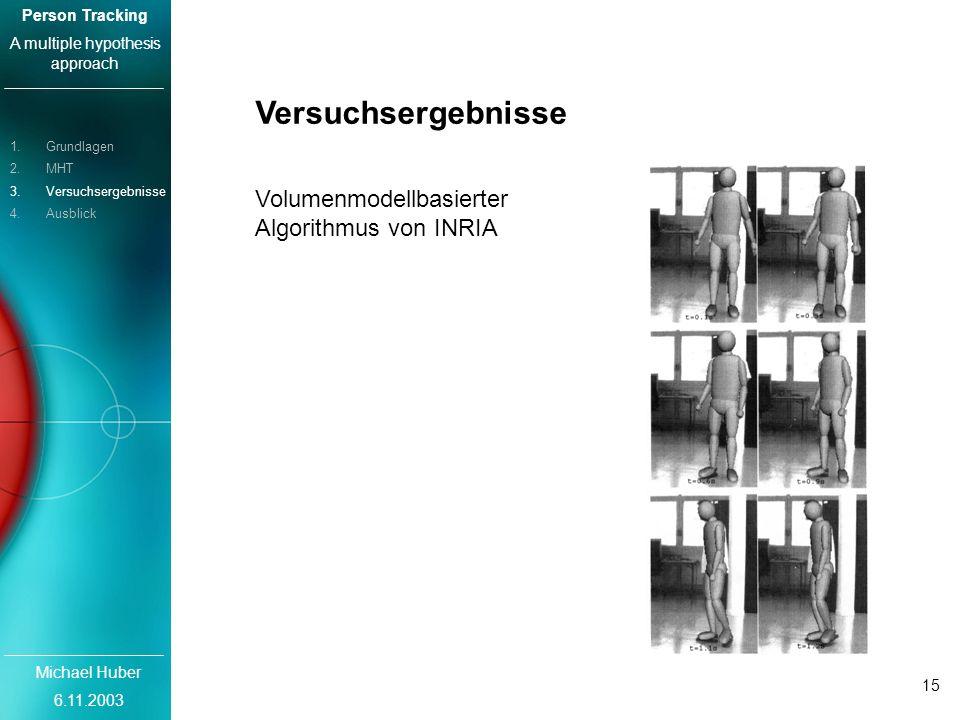 Michael Huber 6.11.2003 Person Tracking A multiple hypothesis approach 15 Volumenmodellbasierter Algorithmus von INRIA 1.Grundlagen 2.MHT 3.Versuchsergebnisse 4.Ausblick Versuchsergebnisse