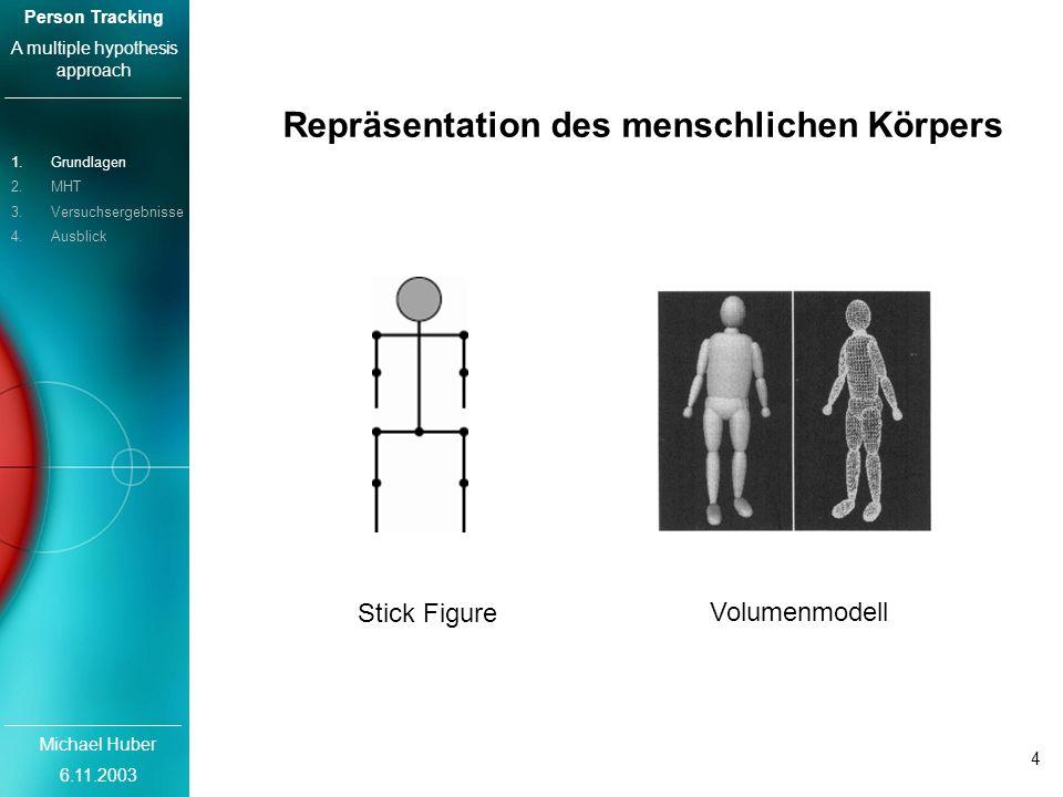 Michael Huber 6.11.2003 Person Tracking A multiple hypothesis approach 4 Repräsentation des menschlichen Körpers Stick Figure Volumenmodell 1.Grundlagen 2.MHT 3.Versuchsergebnisse 4.Ausblick