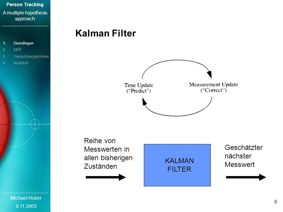 Michael Huber 6.11.2003 Person Tracking A multiple hypothesis approach 6 Kalman Filter Reihe von Messwerten in allen bisherigen Zuständen Geschätzter nächster Messwert KALMAN FILTER 1.Grundlagen 2.MHT 3.Versuchsergebnisse 4.Ausblick