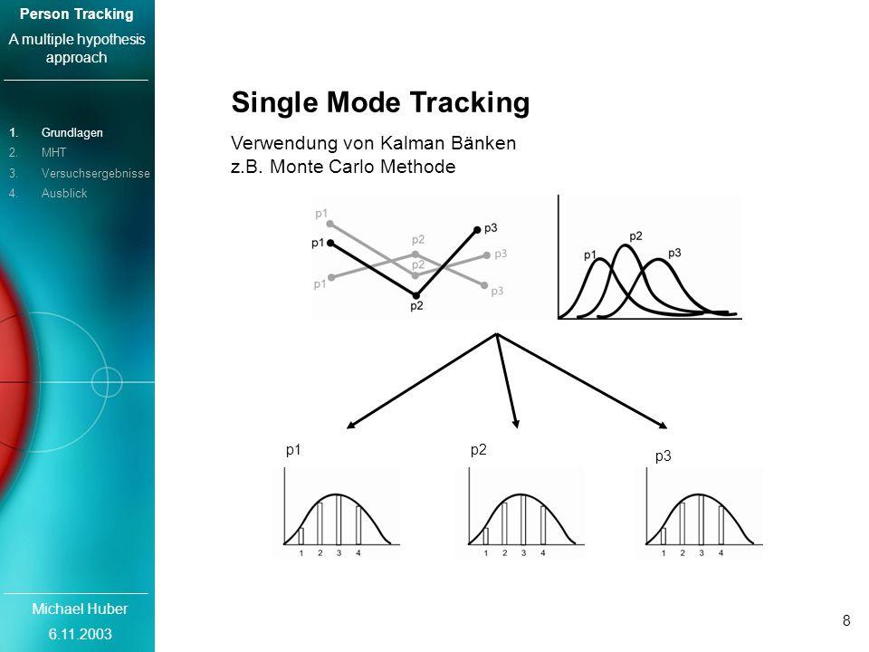 Michael Huber 6.11.2003 Person Tracking A multiple hypothesis approach 8 Single Mode Tracking Verwendung von Kalman Bänken z.B.