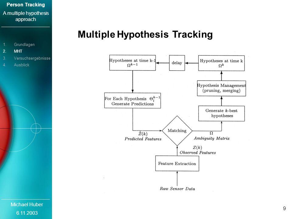 Michael Huber 6.11.2003 Person Tracking A multiple hypothesis approach 9 Multiple Hypothesis Tracking 1.Grundlagen 2.MHT 3.Versuchsergebnisse 4.Ausblick
