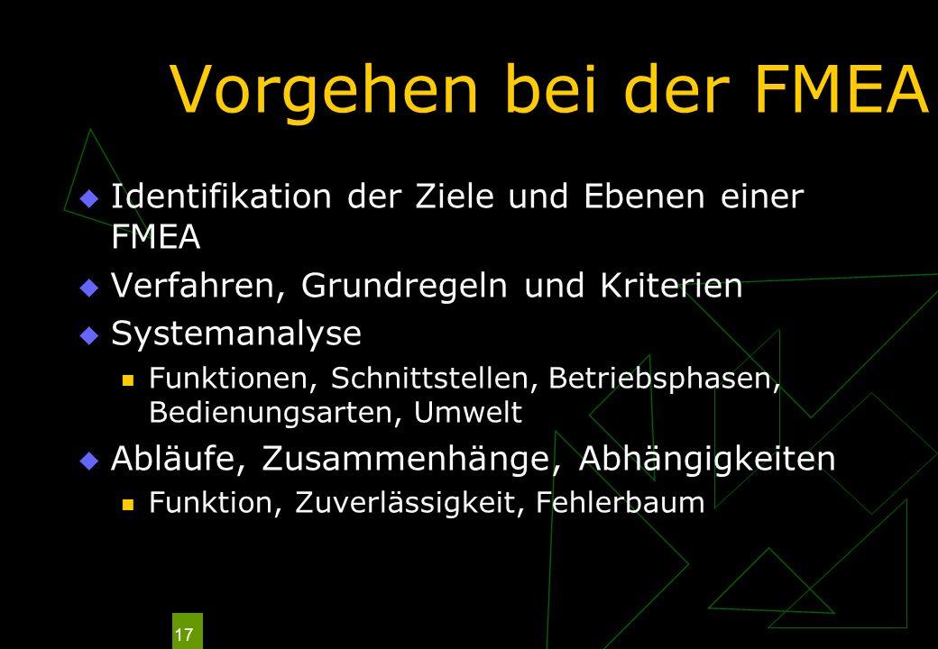 17 Vorgehen bei der FMEA Identifikation der Ziele und Ebenen einer FMEA Verfahren, Grundregeln und Kriterien Systemanalyse Funktionen, Schnittstellen,