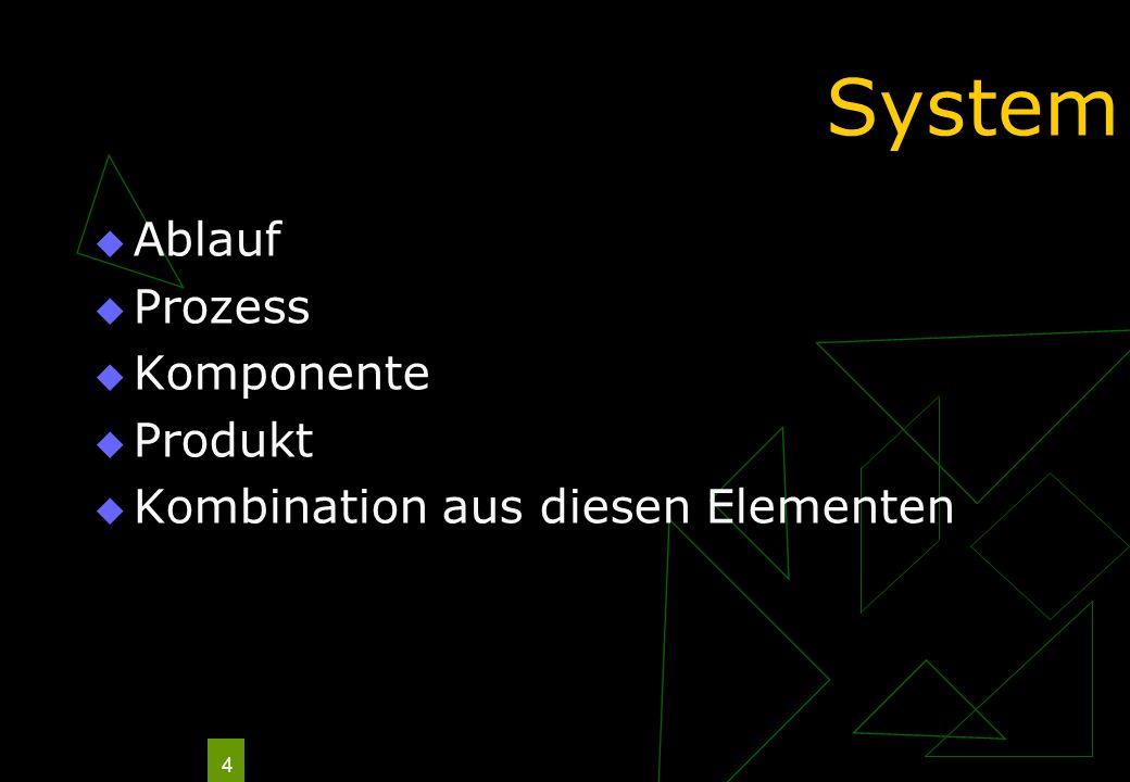 4 System Ablauf Prozess Komponente Produkt Kombination aus diesen Elementen