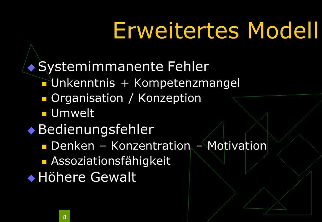 8 Erweitertes Modell Systemimmanente Fehler Unkenntnis + Kompetenzmangel Organisation / Konzeption Umwelt Bedienungsfehler Denken – Konzentration – Mo