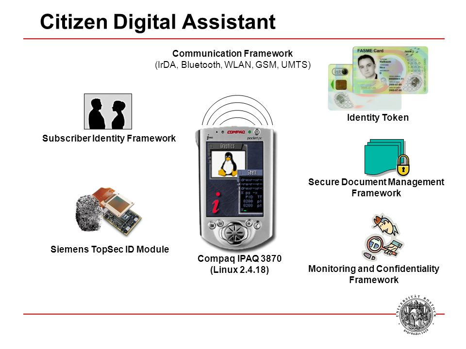 Citizen Digital Assistant Identity Token Siemens TopSec ID Module Communication Framework (IrDA, Bluetooth, WLAN, GSM, UMTS) Compaq IPAQ 3870 (Linux 2
