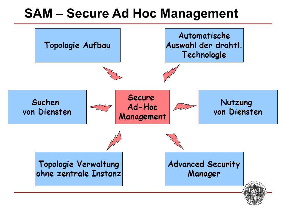 SAM – Secure Ad Hoc Management Automatische Auswahl der drahtl.