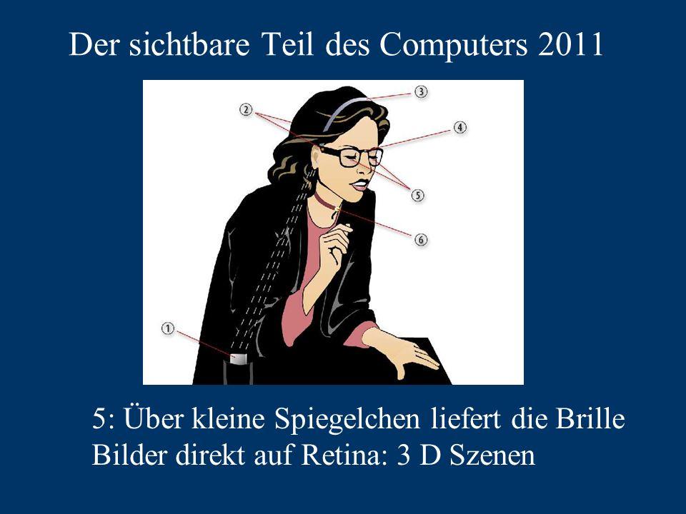 Der sichtbare Teil des Computers 2011 5: Über kleine Spiegelchen liefert die Brille Bilder direkt auf Retina: 3 D Szenen