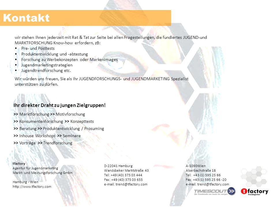 Kontakt wir stehen Ihnen jederzeit mit Rat & Tat zur Seite bei allen Fragestellungen, die fundiertes JUGEND-und MARKTFORSCHUNG Know-how erfordern, zB: Pre- und Posttests Produktentwicklung und -abtestung Forschung zu Werbekonzepten oder Markenimages Jugendmarketingstrategien Jugendtrendforschung etc.
