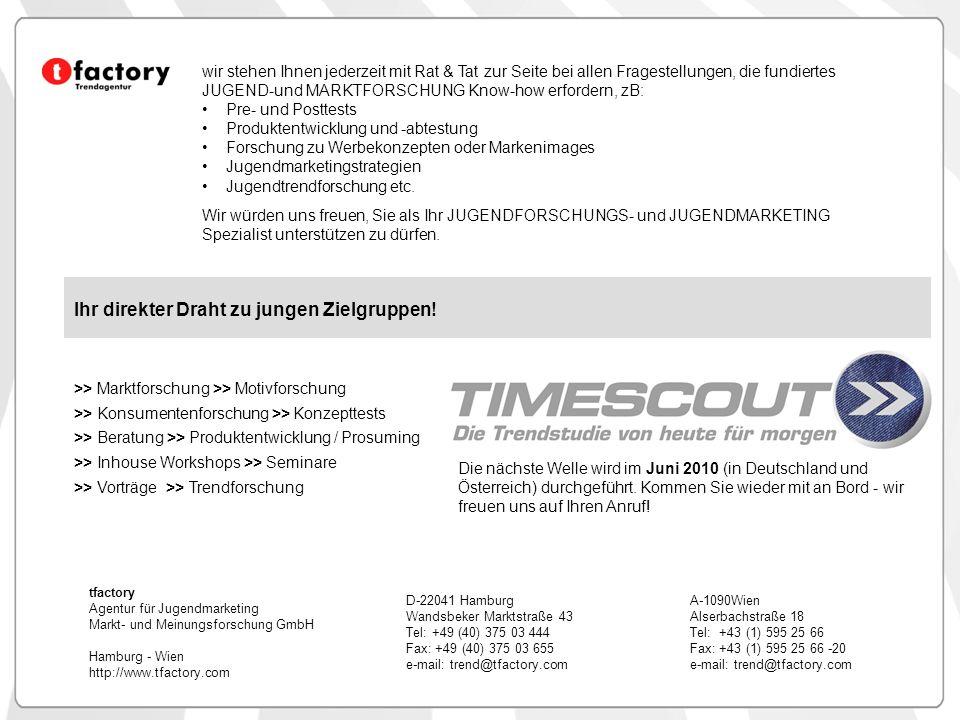 A-1090Wien Alserbachstraße 18 Tel: +43 (1) 595 25 66 Fax: +43 (1) 595 25 66 -20 e-mail: trend@tfactory.com D-22041 Hamburg Wandsbeker Marktstraße 43 Tel: +49 (40) 375 03 444 Fax: +49 (40) 375 03 655 e-mail: trend@tfactory.com tfactory Agentur für Jugendmarketing Markt- und Meinungsforschung GmbH Hamburg - Wien http://www.tfactory.com wir stehen Ihnen jederzeit mit Rat & Tat zur Seite bei allen Fragestellungen, die fundiertes JUGEND-und MARKTFORSCHUNG Know-how erfordern, zB: Pre- und Posttests Produktentwicklung und -abtestung Forschung zu Werbekonzepten oder Markenimages Jugendmarketingstrategien Jugendtrendforschung etc.