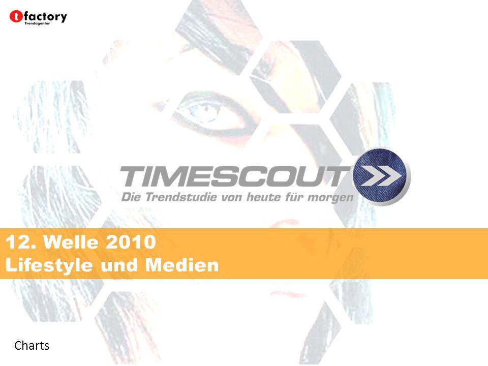 12. Welle 2010 Lifestyle und Medien Charts