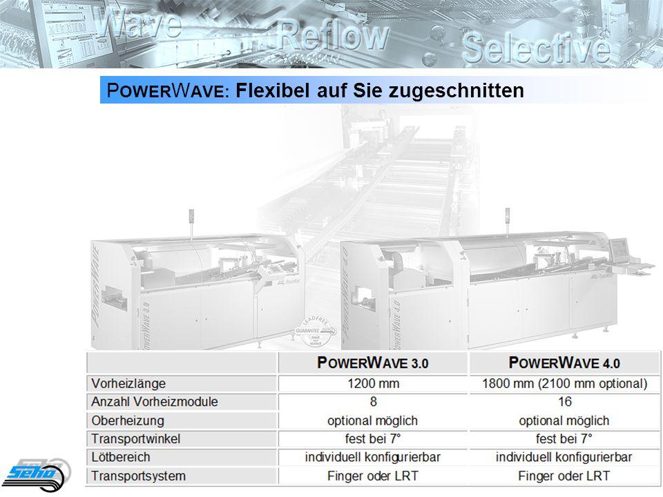 13 POWERWAVE: Lötbereich Vorteile einer Stickstoffatmosphäre im Lötbereich bessere Benetzunggeringere Oxidbildunggeringerer Flussmittelverbrauch Bilder: AirLiquide Oxidbildung mit N 2 Oxidbildung ohne N 2