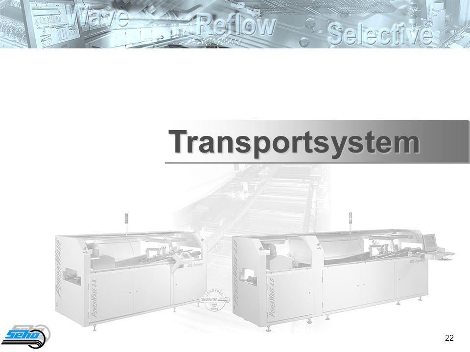 22 TransportsystemTransportsystem