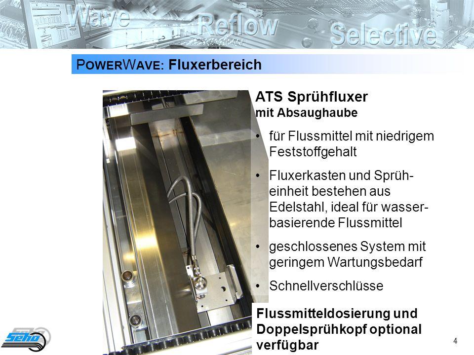 5 P OWER W AVE: Fluxerbereich weniger Sprühnebelweniger Verschmutzung an Kopf und Fluxerbereichhöhere Ausnutzung des Flussmittelsstabilerer Sprühstrahlhomogeneres Sprühbildbessere Abgrenzung im Randbereich Angelehnt an die HVLP-Technologie (High Volume, Low Pressure), wird die Zerstäubung durch ein hohes Volumen bei geringem Druck erzeugt
