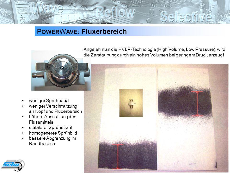 6 P OWER W AVE: Fluxerbereich Absaughaube einfache Zugänglichkeit zu allen Komponentensichere Entfernung der Sprühnebel