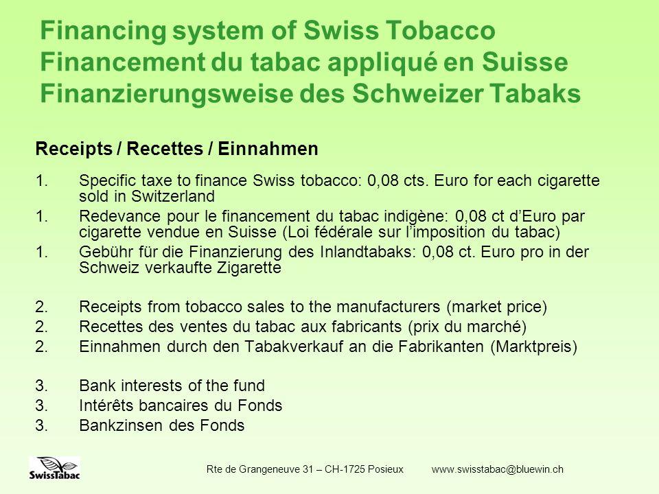 Rte de Grangeneuve 31 – CH-1725 Posieux www.swisstabac@bluewin.ch Financing system of Swiss Tobacco Financement du tabac appliqué en Suisse Finanzieru