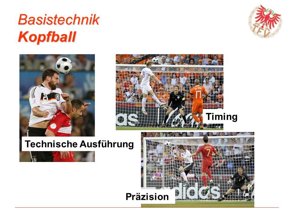 Basistechnik Kopfball Technische Ausführung Präzision Timing