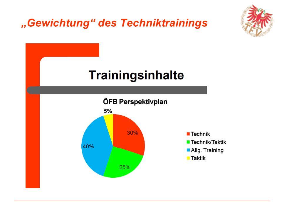 Gewichtung des Techniktrainings