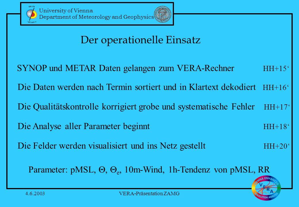 University of Vienna Department of Meteorology and Geophysics 4.6.2003VERA-Präsentation ZAMG Der operationelle Einsatz SYNOP und METAR Daten gelangen zum VERA-Rechner HH+15 Die Daten werden nach Termin sortiert und in Klartext dekodiert HH+16 Die Qualitätskontrolle korrigiert grobe und systematische Fehler HH+17 Die Analyse aller Parameter beginnt HH+18 Die Felder werden visualisiert und ins Netz gestellt HH+20 Parameter: pMSL,, e, 10m-Wind, 1h-Tendenz von pMSL, RR