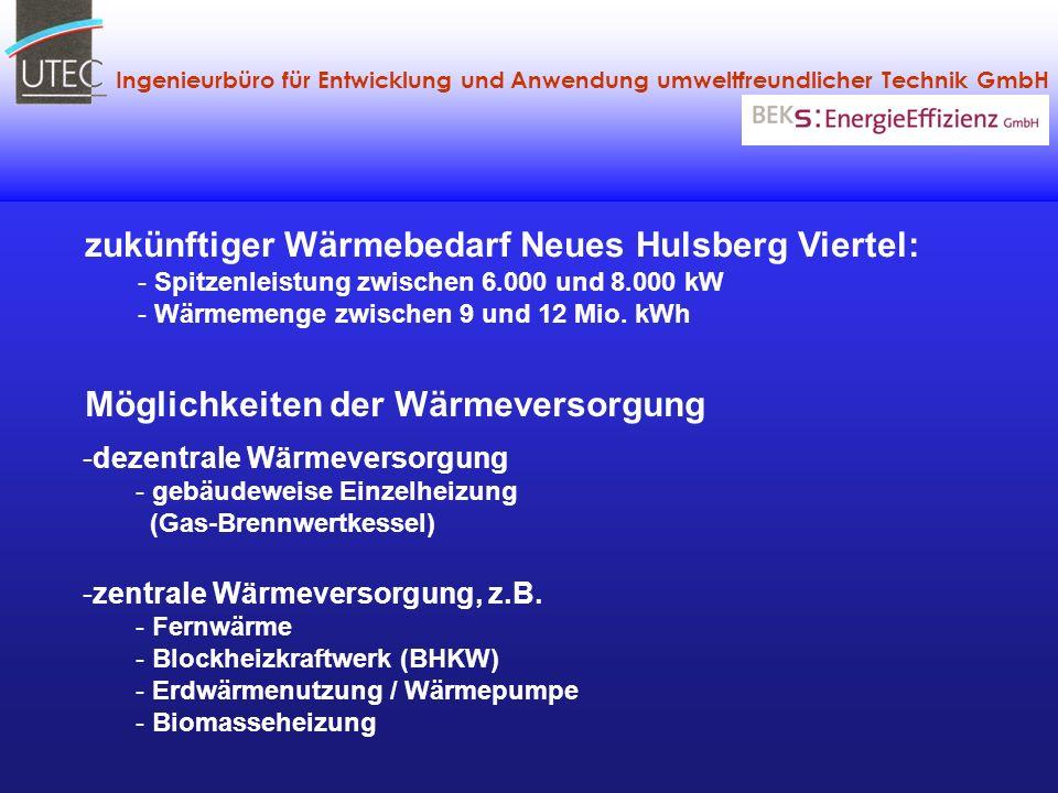 Ingenieurbüro für Entwicklung und Anwendung umweltfreundlicher Technik GmbH Gebäudebestand und geplante Bebauung als Beispiel vorhandenes Fernwärmenetz mögliche Heizzentrale (NEU) Heizzentrale IST