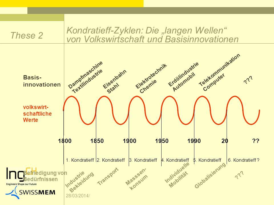28/03/2014/ Kondratieff-Zyklen: Die langen Wellen von Volkswirtschaft und Basisinnovationen These 2 1800 1850 1900 1950 1990 20 ?? 1. Kondratieff 2. K