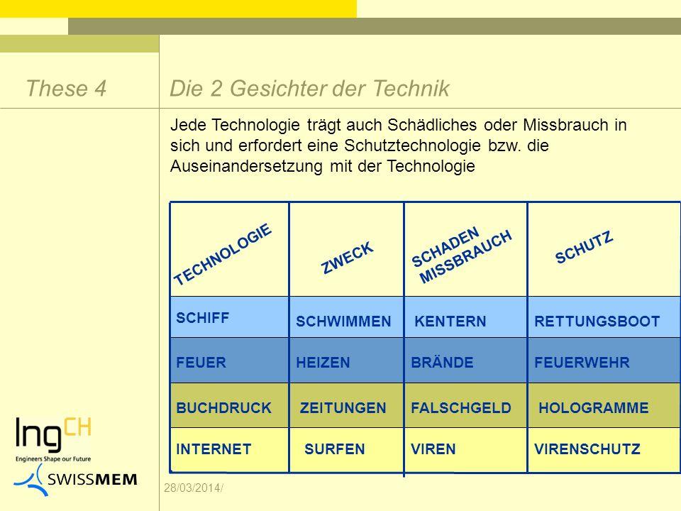 28/03/2014/ These 4 RETTUNGSBOOTSCHWIMMENKENTERN SCHIFF FEUERHEIZENBRÄNDEFEUERWEHR BUCHDRUCKZEITUNGENFALSCHGELDHOLOGRAMME INTERNETSURFENVIRENVIRENSCHUTZ TECHNOLOGIE ZWECK SCHADEN MISSBRAUCH SCHUTZ Jede Technologie trägt auch Schädliches oder Missbrauch in sich und erfordert eine Schutztechnologie bzw.