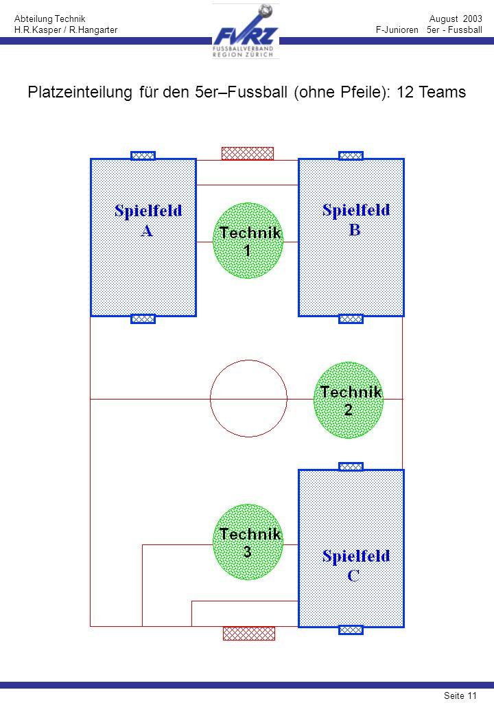 Seite 11 Abteilung Technik H.R.Kasper / R.Hangarter August 2003 F-Junioren 5er - Fussball Platzeinteilung für den 5er–Fussball (ohne Pfeile): 12 Teams