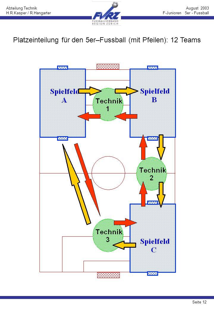 Seite 12 Abteilung Technik H.R.Kasper / R.Hangarter August 2003 F-Junioren 5er - Fussball Platzeinteilung für den 5er–Fussball (mit Pfeilen): 12 Teams