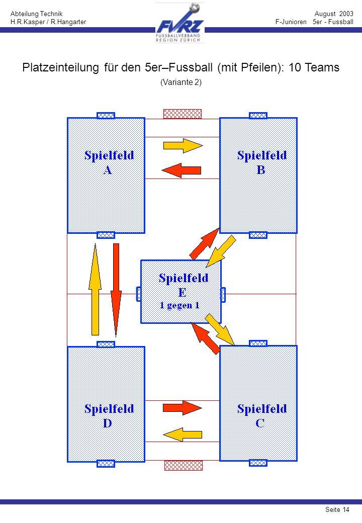 Seite 14 Abteilung Technik H.R.Kasper / R.Hangarter August 2003 F-Junioren 5er - Fussball Platzeinteilung für den 5er–Fussball (mit Pfeilen): 10 Teams (Variante 2)