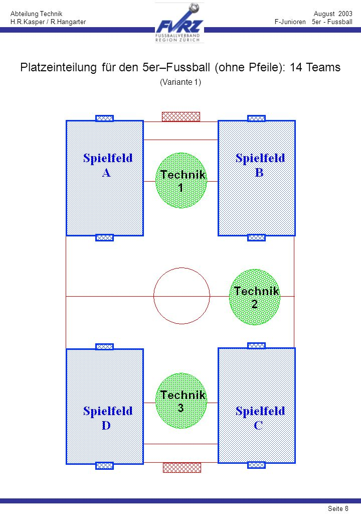 Seite 8 Abteilung Technik H.R.Kasper / R.Hangarter August 2003 F-Junioren 5er - Fussball Platzeinteilung für den 5er–Fussball (ohne Pfeile): 14 Teams (Variante 1)