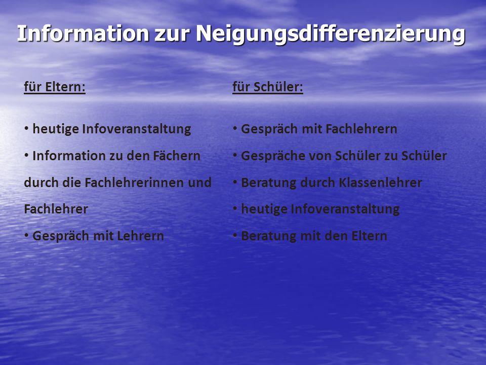 Information zur Neigungsdifferenzierung für Eltern: heutige Infoveranstaltung Information zu den Fächern durch die Fachlehrerinnen und Fachlehrer Gesp