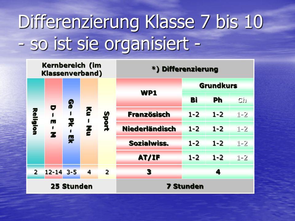 Differenzierung Klasse 7 bis 10 - so ist sie organisiert - Kernbereich (im Klassenverband) *) Differenzierung Religion D – E - M Ge – Pk - Ek Ku – Mu