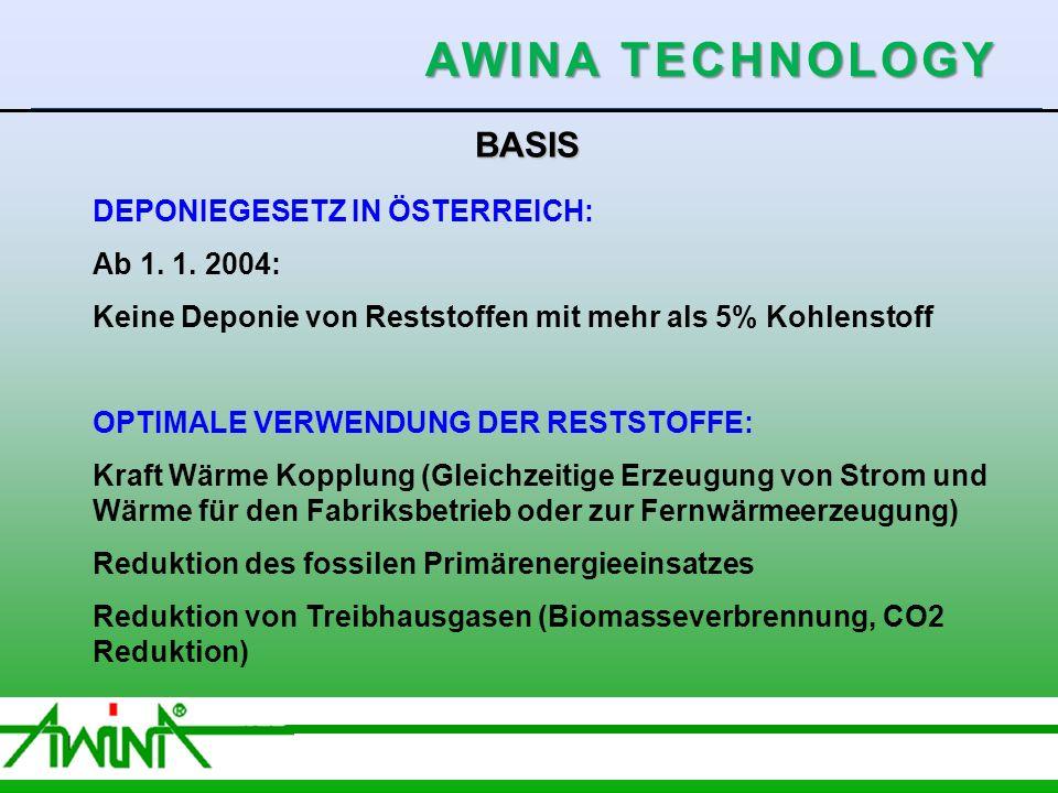 2 06/2003 BASIS DEPONIEGESETZ IN ÖSTERREICH: Ab 1.