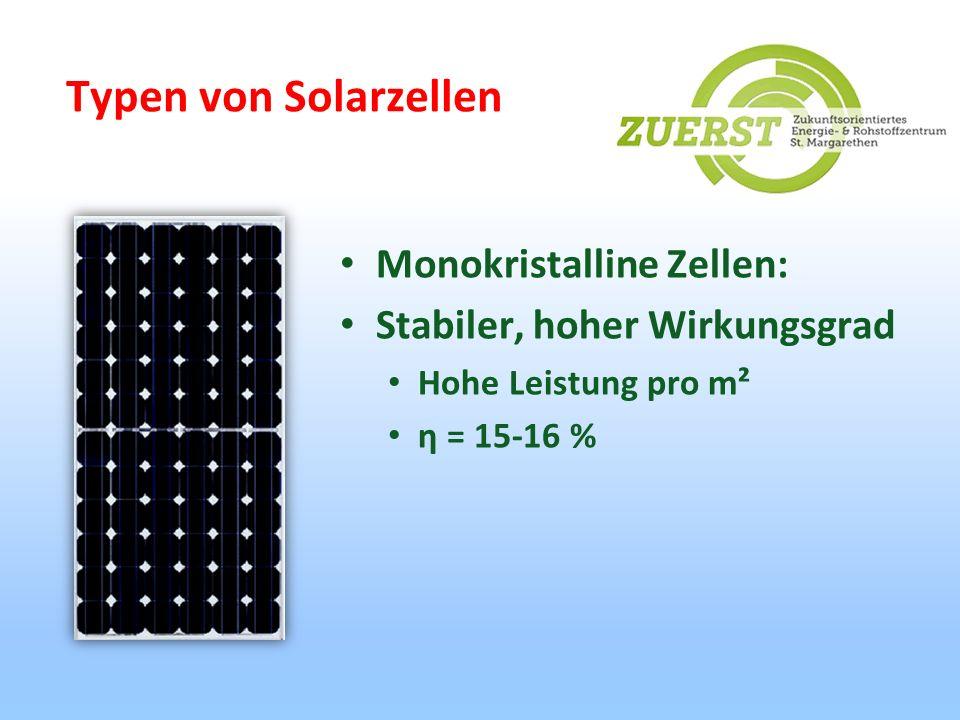 Typen von Solarzellen Monokristalline Zellen: Stabiler, hoher Wirkungsgrad Hohe Leistung pro m² η = 15-16 %
