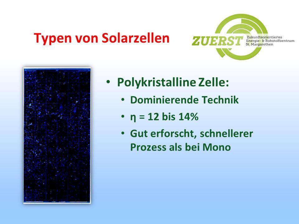 Typen von Solarzellen Polykristalline Zelle: Dominierende Technik η = 12 bis 14% Gut erforscht, schnellerer Prozess als bei Mono
