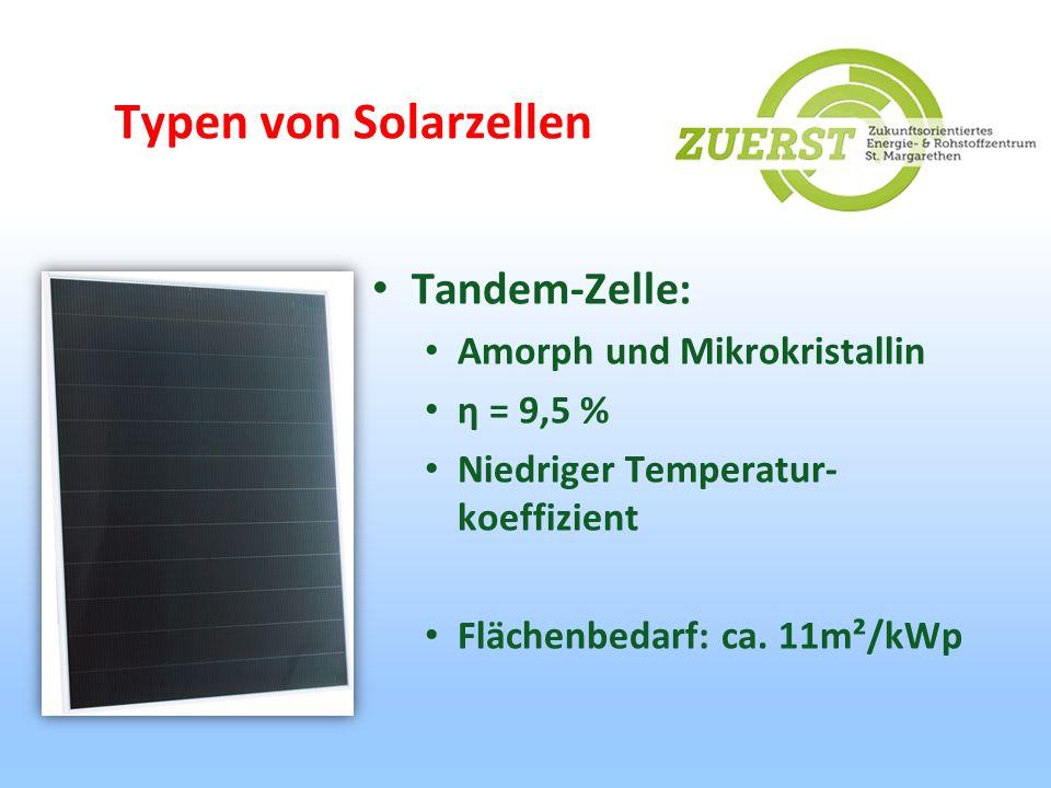 Typen von Solarzellen Tandem-Zelle: Amorph und Mikrokristallin η = 9,5 % Niedriger Temperatur- koeffizient Flächenbedarf: ca. 11m²/kWp