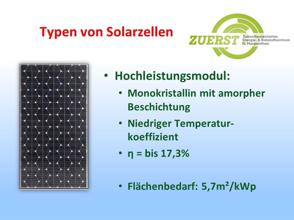 Typen von Solarzellen Hochleistungsmodul: Monokristallin mit amorpher Beschichtung Niedriger Temperatur- koeffizient η = bis 17,3% Flächenbedarf: 5,7m