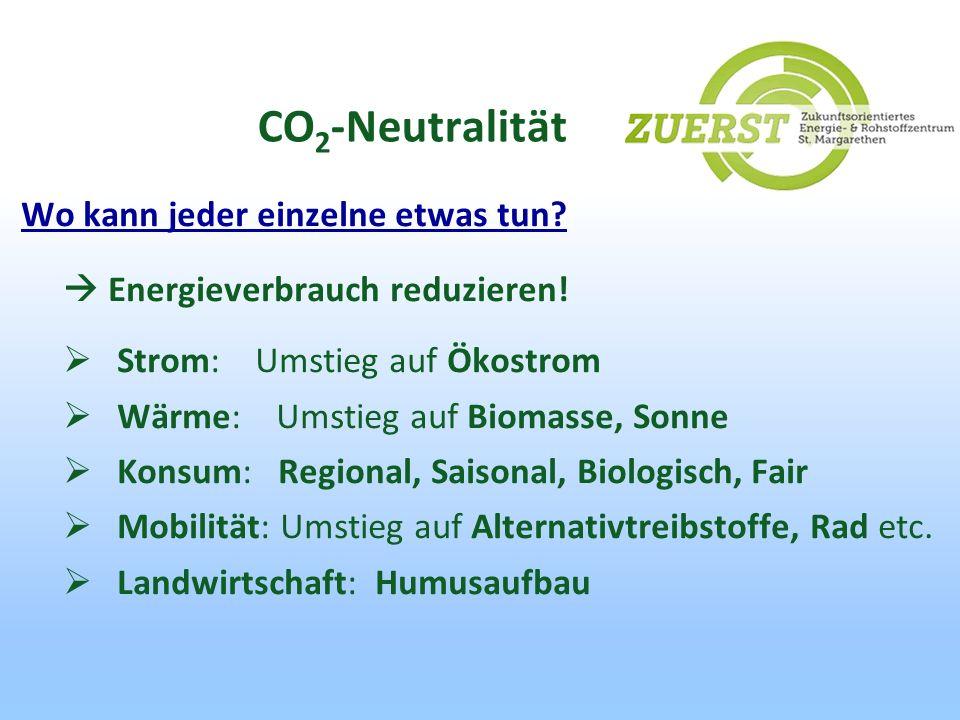 CO 2 -Neutralität Wo kann jeder einzelne etwas tun? Energieverbrauch reduzieren! Strom: Umstieg auf Ökostrom Wärme: Umstieg auf Biomasse, Sonne Konsum