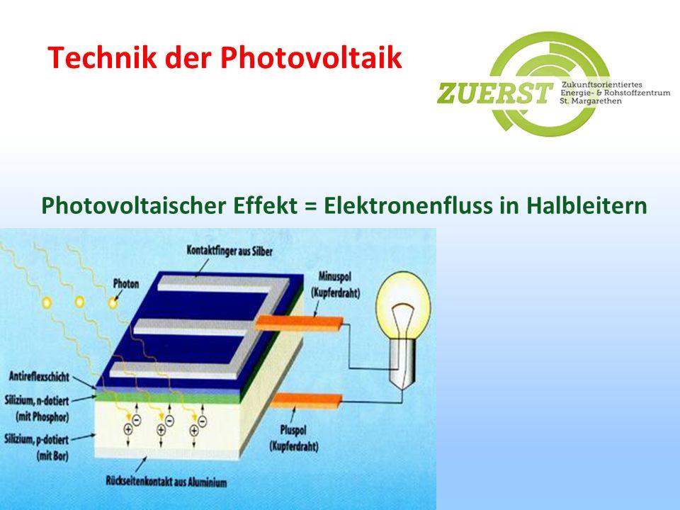 Technik der Photovoltaik Photovoltaischer Effekt = Elektronenfluss in Halbleitern