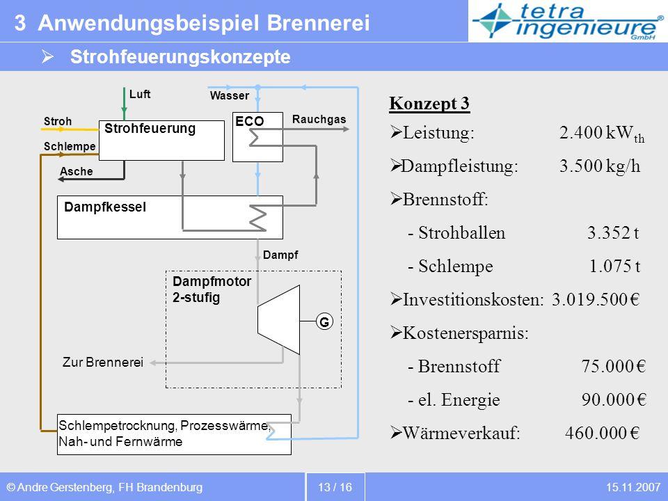 15.11.2007© Andre Gerstenberg, FH Brandenburg 13 / 16 3 Anwendungsbeispiel Brennerei Strohfeuerungskonzepte Schlempetrocknung, Prozesswärme, Nah- und