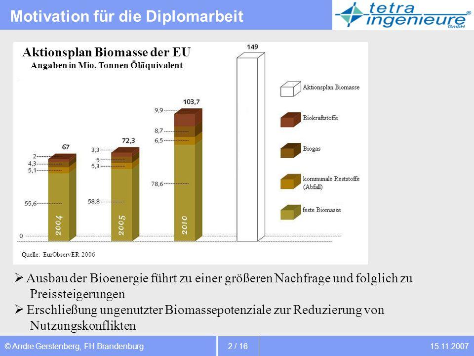 © Andre Gerstenberg, FH Brandenburg 2 / 16 Motivation für die Diplomarbeit Quelle: EurObservER 2006 Aktionsplan Biomasse der EU Angaben in Mio. Tonnen