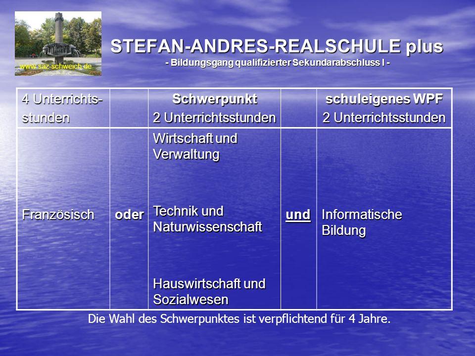 STEFAN-ANDRES-REALSCHULE plus - Bildungsgang qualifizierter Sekundarabschluss I - www.saz-schweich.de 4 Unterrichts- stundenSchwerpunkt 2 Unterrichtss